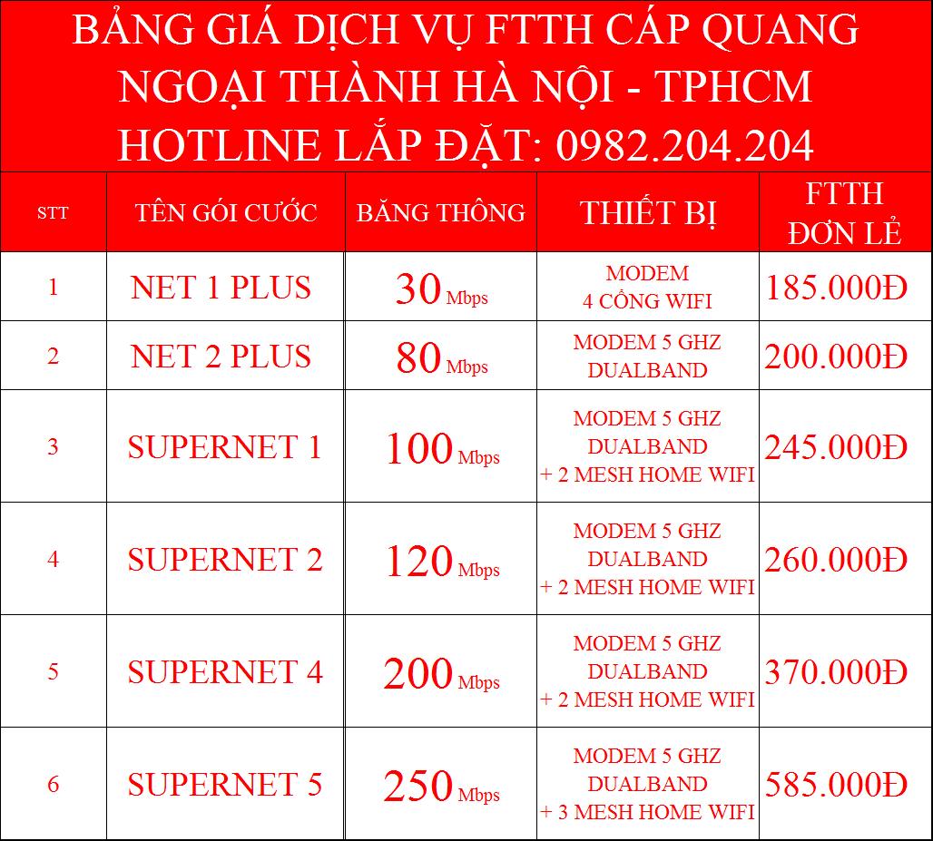 Gói cước wifi Viettel ngoại thành Hà Nội TPHCM đơn lẻ