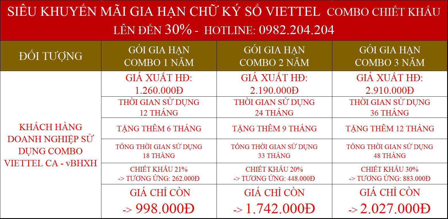 Báo Giá Chương Trình Khuyến Mãi Gia Hạn Combo Chữ Ký Số Viettel và vBHXH Tháng 5 2021