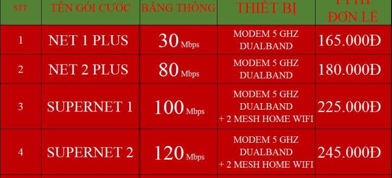 Bảng Giá Đăng Ký Mạng Internet Cáp Quang Wifi Viettel Long Thành Đồng Nai 2021