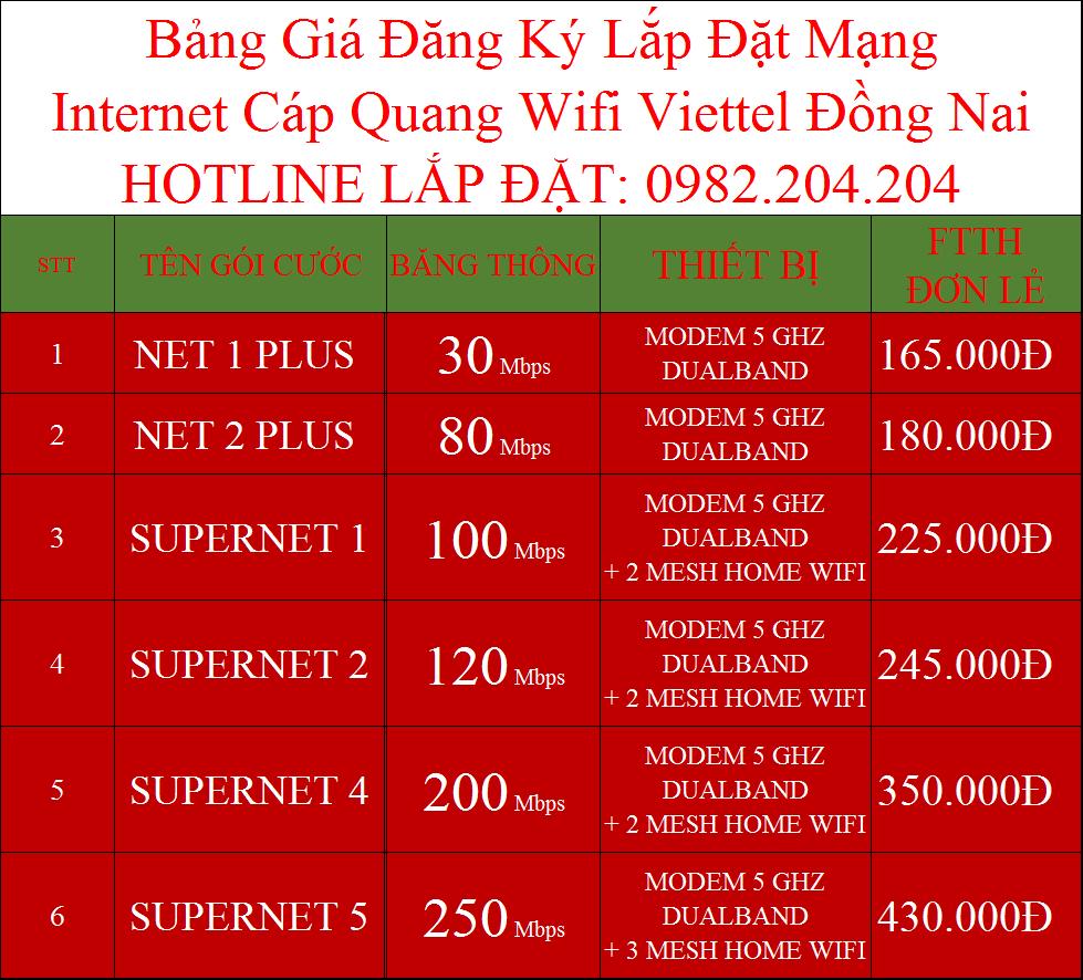 Bảng Giá Đăng Ký Mạng Internet Cáp Quang Wifi Viettel Tân Phú Đồng Nai