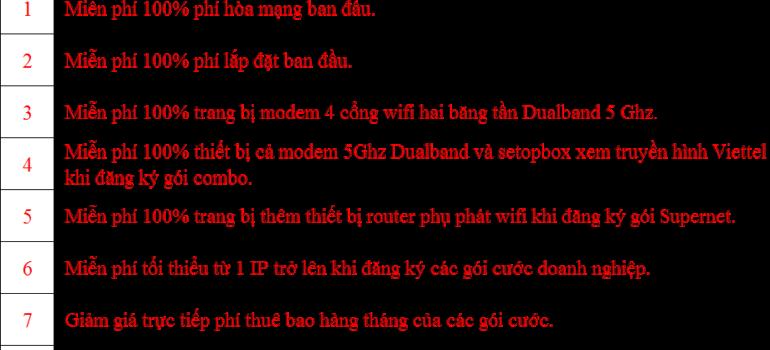 Các Gói Cước Lắp Mạng Internet Cáp Quang Wifi Viettel Tân Phú Đồng Nai 2021