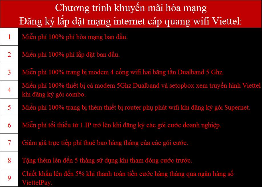 Lắp internet Viettel Long Thành Đồng Nai ưu đãi hòa mạng mới