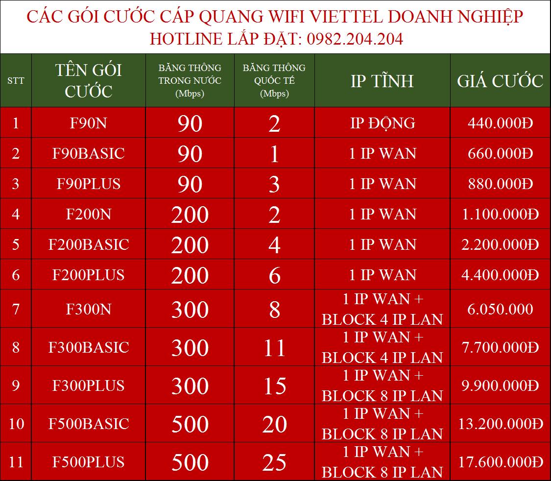 Lắp internet Viettel doanh nghiệp Định Quán Đồng Nai