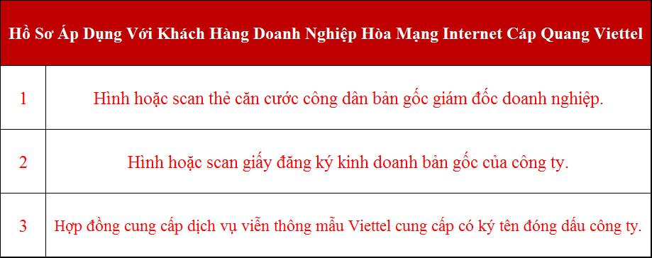 Lắp mạng Viettel Cẩm Mỹ Đồng Nai Hồ sơ áp dụng với doanh nghiệp.
