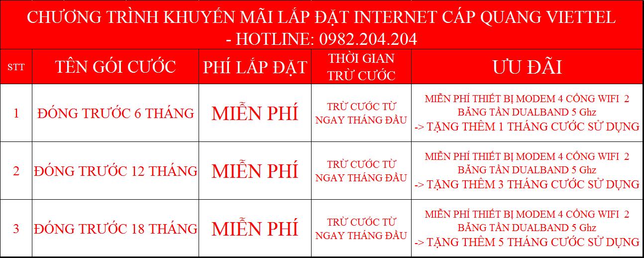 Lắp mạng Viettel Đồng Nai Khuyến mãi tặng thêm tháng sử dụng khi đóng cước trước mạng Viettel