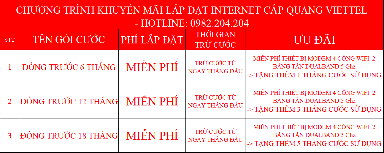 Lắp mạng Viettel Long Khánh Đồng Nai Khuyến mãi tặng thêm tháng sử dụng.