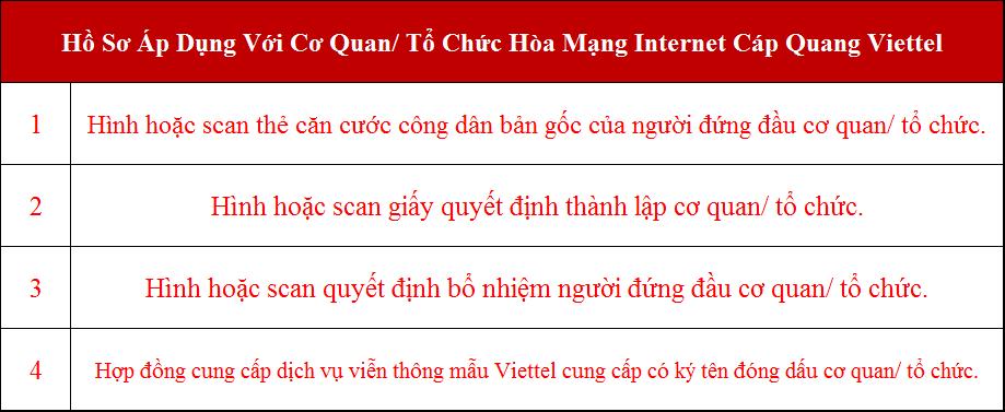 Lắp mạng cáp quang Viettel Đồng Nai hồ sơ áp dụng với cơ quan tổ chức lắp mạng Viettel