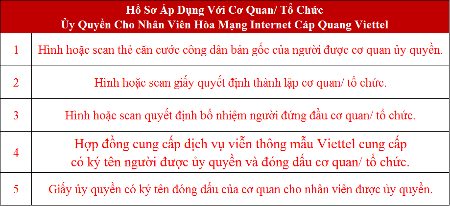 Lắp mạng cáp quang Viettel Tân Phú Đồng Nai Hồ sơ áp dụng với cơ quan ủy quyền