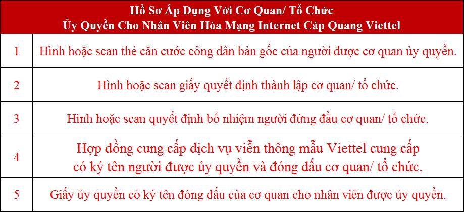 Lắp mạng internet Viettel Biên Hòa Đồng Nai Hồ sơ áp dụng với cơ quan ủy quyền