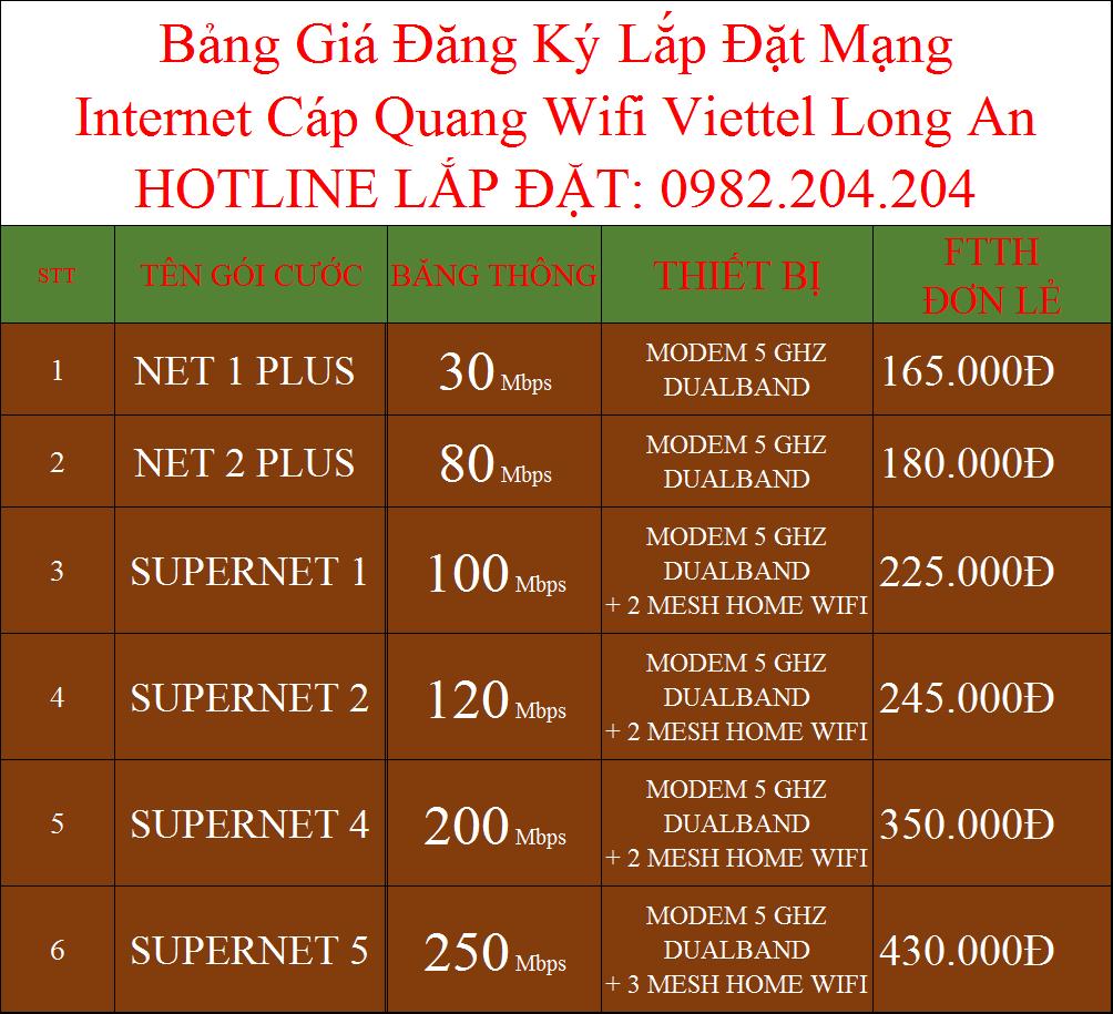 Bảng Giá Các Gói Cước Lắp Mạng Internet Cáp Quang Wifi Viettel Tân Thạnh Long An