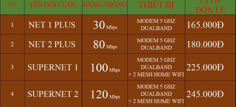 Bảng Giá Lắp Mạng Internet FTTH Cáp Quang Wifi Viettel Kiến Tường Long An 2021