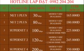 Các Gói Cước Lắp Mạng Internet Cáp Quang Wifi Viettel Cần Giuộc Long An 2021