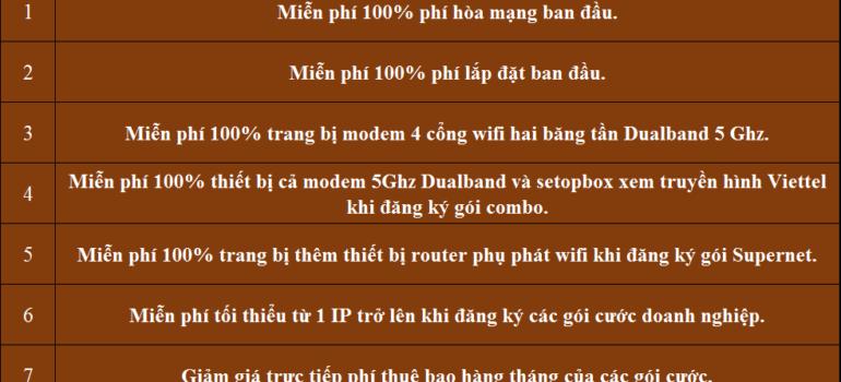 Đăng Ký Lắp Mạng Internet Cáp Quang Wifi Viettel Thủ Thừa Long An 2021