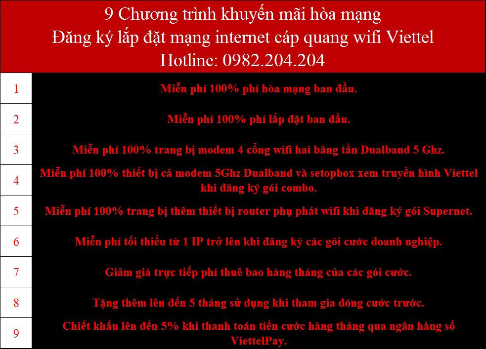 Đăng Ký Lắp Mạng Internet FTTH Cáp Quang Wifi Viettel Xuân Lộc Đồng Nai