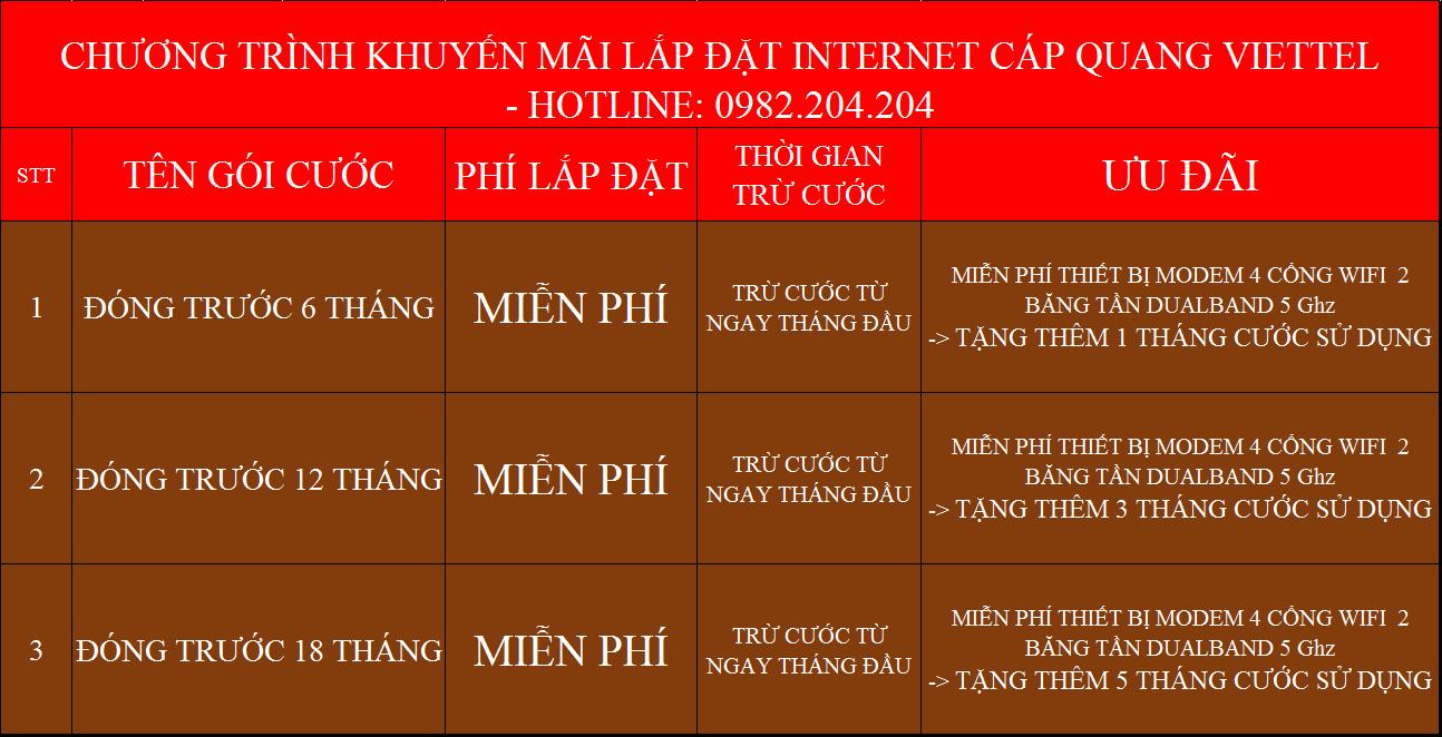 Khuyến mãi tặng thêm tháng sử dụng khi lắp wifi Viettel Châu Thành Long An Đóng Cước Trước