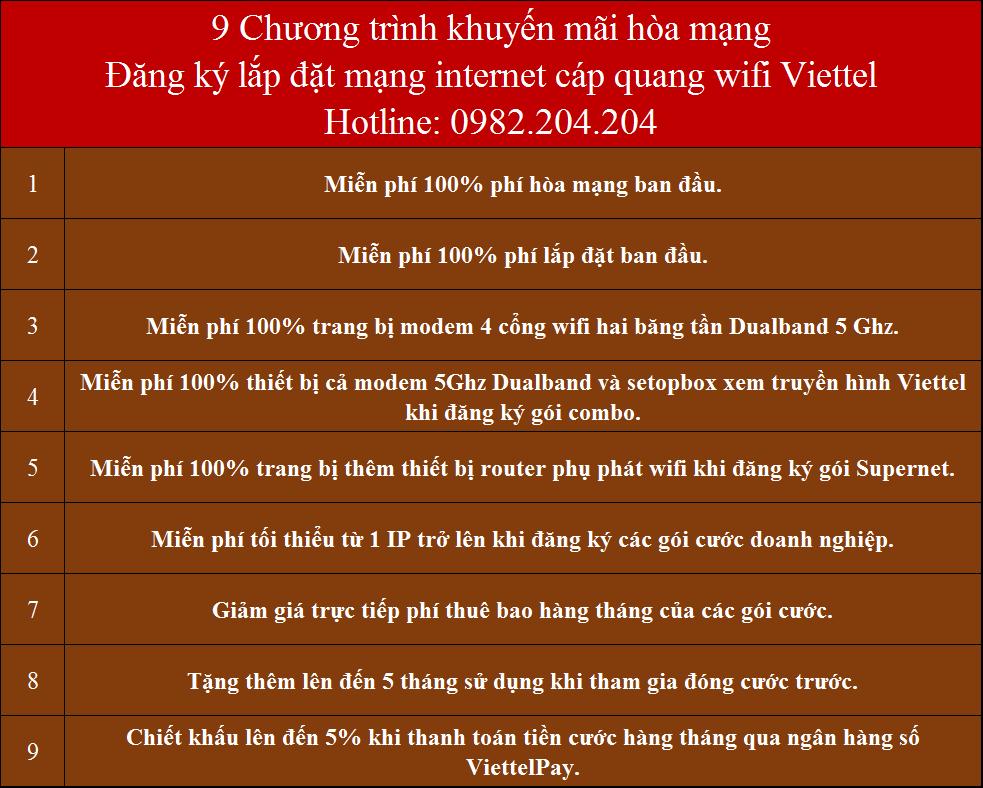 Lắp Mạng Internet Cáp Quang Wifi Viettel Tân Trụ