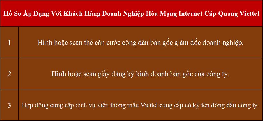 Lắp cáp quang Viettel Long An Tân Thạnh hồ sơ áp dụng cho doanh nghiệp
