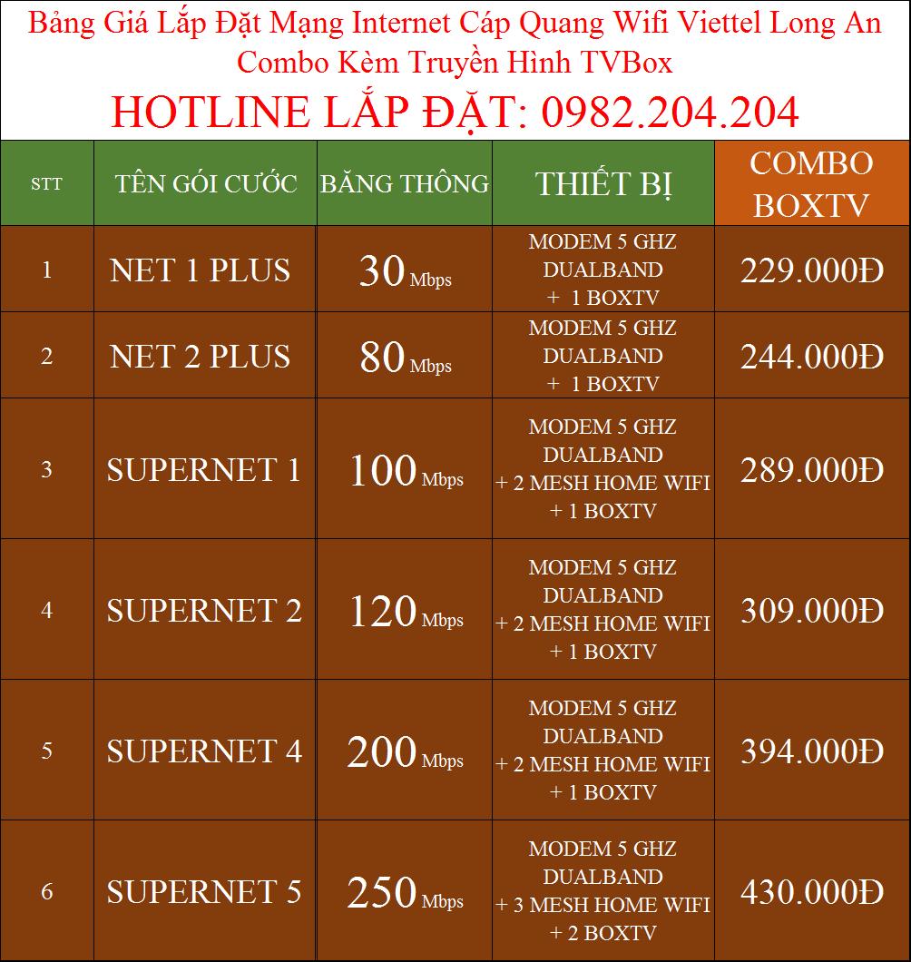 Lắp cáp quang Viettel Thủ Thừa Combo truyền hình TVBox