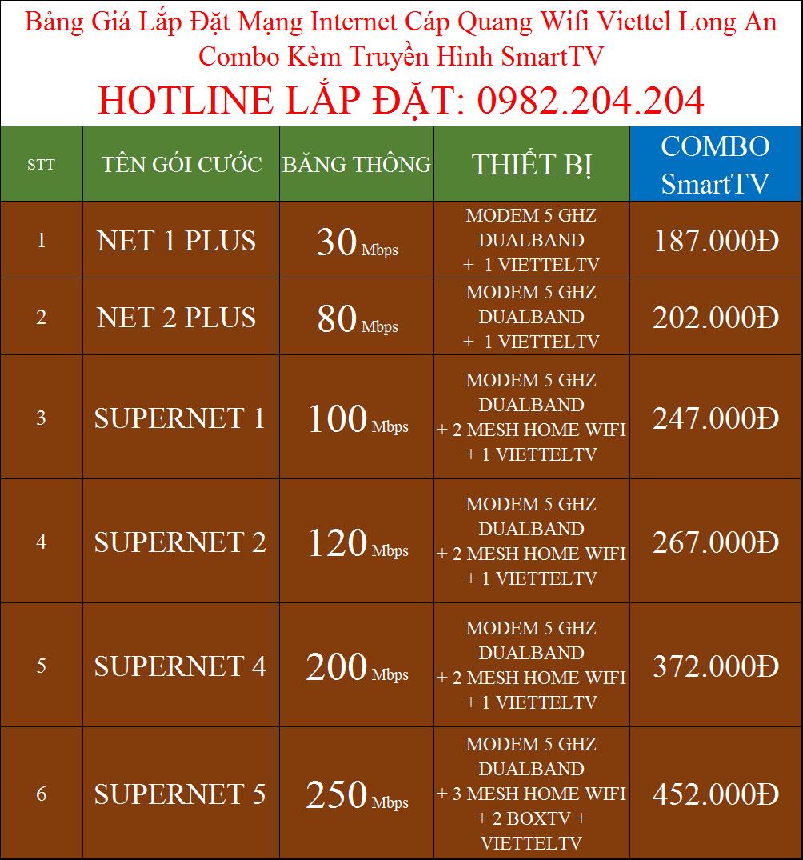 Lắp internet Viettel Châu Thành Long An Combo truyền hình ViettelTV