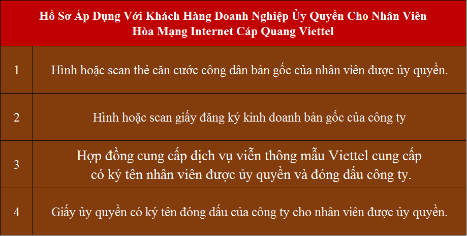 Lắp internet Viettel Long An Mộc Hóa hồ sơ áp dụng cho công ty ủy quyền