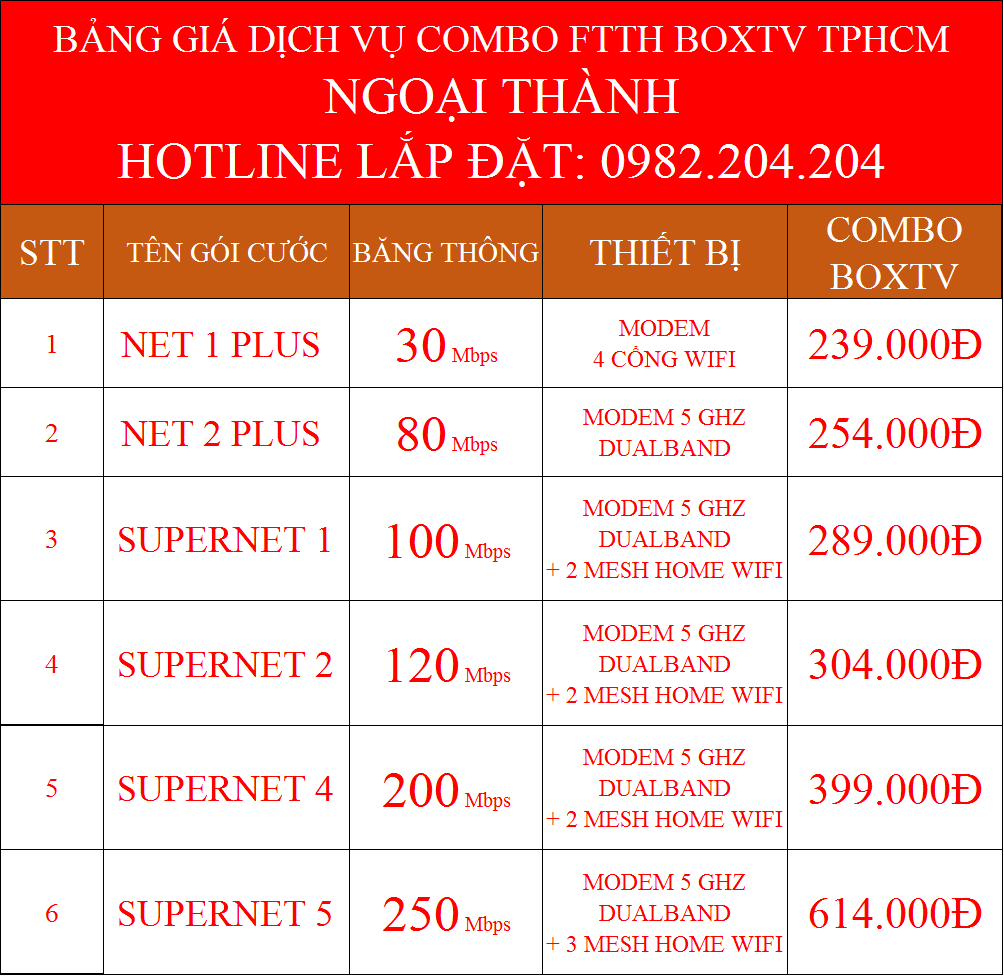 Lắp mạng cáp quang internet wifi Viettel tại HCM Hà Nội kèm truyền hình BoxTV