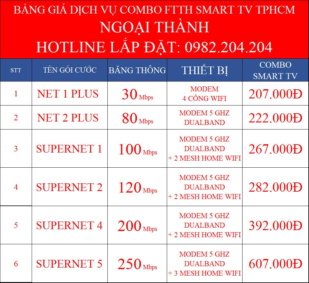 Lắp mạng internet wifi Viettel Hà Nội HCM kèm truyền hình SmartTV