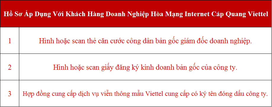 Lắp mạng wifi Viettel Trảng Bơm Đồng Nai Hồ sơ áp dụng với doanh nghiệp
