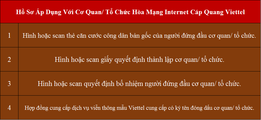 Lắp wifi Viettel Đức Huệ Long An hồ sơ áp dụng cho cơ quan