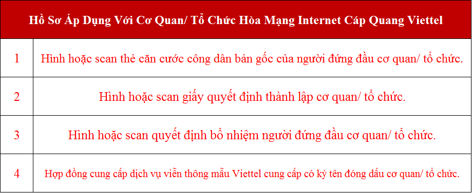Lắp wifi Viettel Trảng Bơm Đồng Nai hồ sơ áp dụng với cơ quan