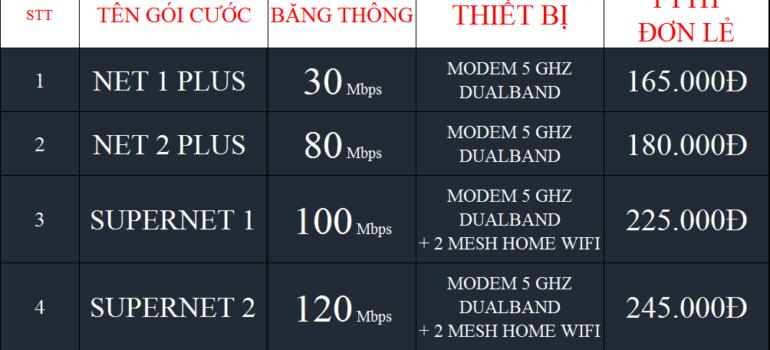 Tổng Đài Đăng Ký Lắp Đặt Mạng Internet Cáp Quang Wifi Viettel 0982204204