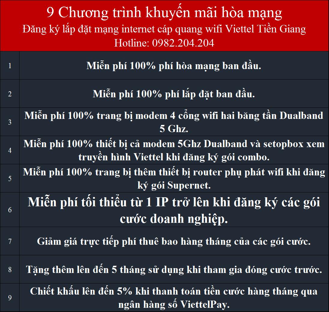 9 Ưu Đãi Lắp Mạng Internet Cáp Quang Wifi Viettel Cái Bè Tiền Giang 2021