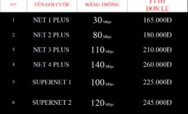 Bảng Giá Các Gói Cước Internet Cáp Quang Viettel Ninh Thuận 2021