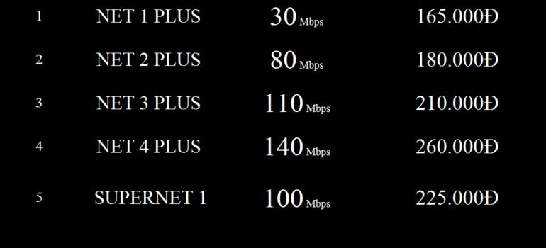 Bảng Giá Các Gói Cước Internet Cáp Quang Wifi Viettel Bình Dương 2021