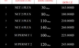 Bảng Giá Các Gói Cước Internet Cáp Quang Wifi Viettel Cà Mau 2021