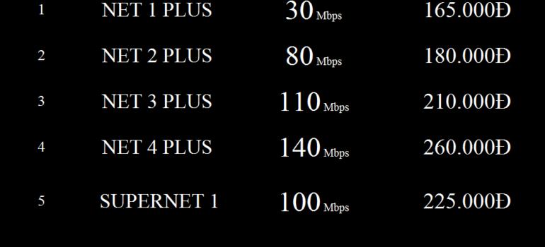 Bảng Giá Các Gói Cước Internet Cáp Quang Wifi Viettel Đắk Nông 2021