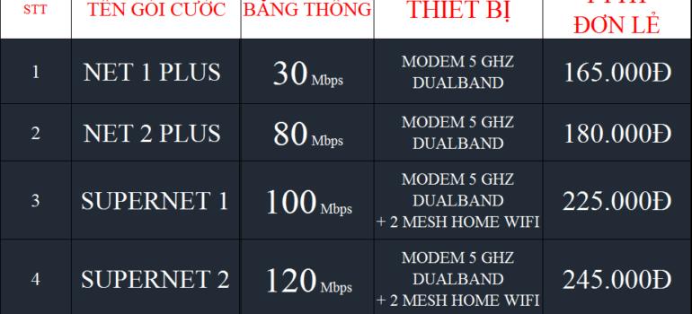 Bảng Giá Các Gói Cước Internet Cáp Quang Wifi Viettel Gò Công Đông Tiền Giang 2021