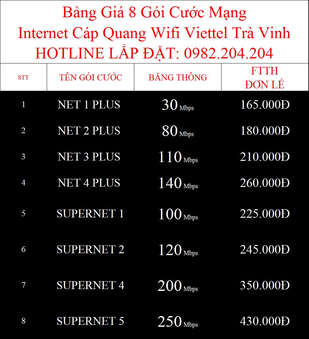 Bảng Giá Các Gói Cước Internet Cáp Quang Wifi Viettel Trà Vinh 2021