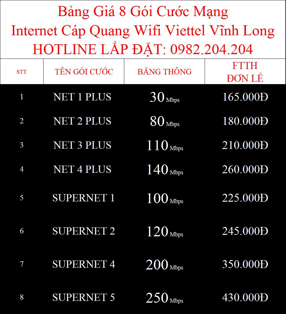 Bảng Giá Các Gói Cước Internet Cáp Quang Wifi Viettel Vĩnh Long 2021 Mới
