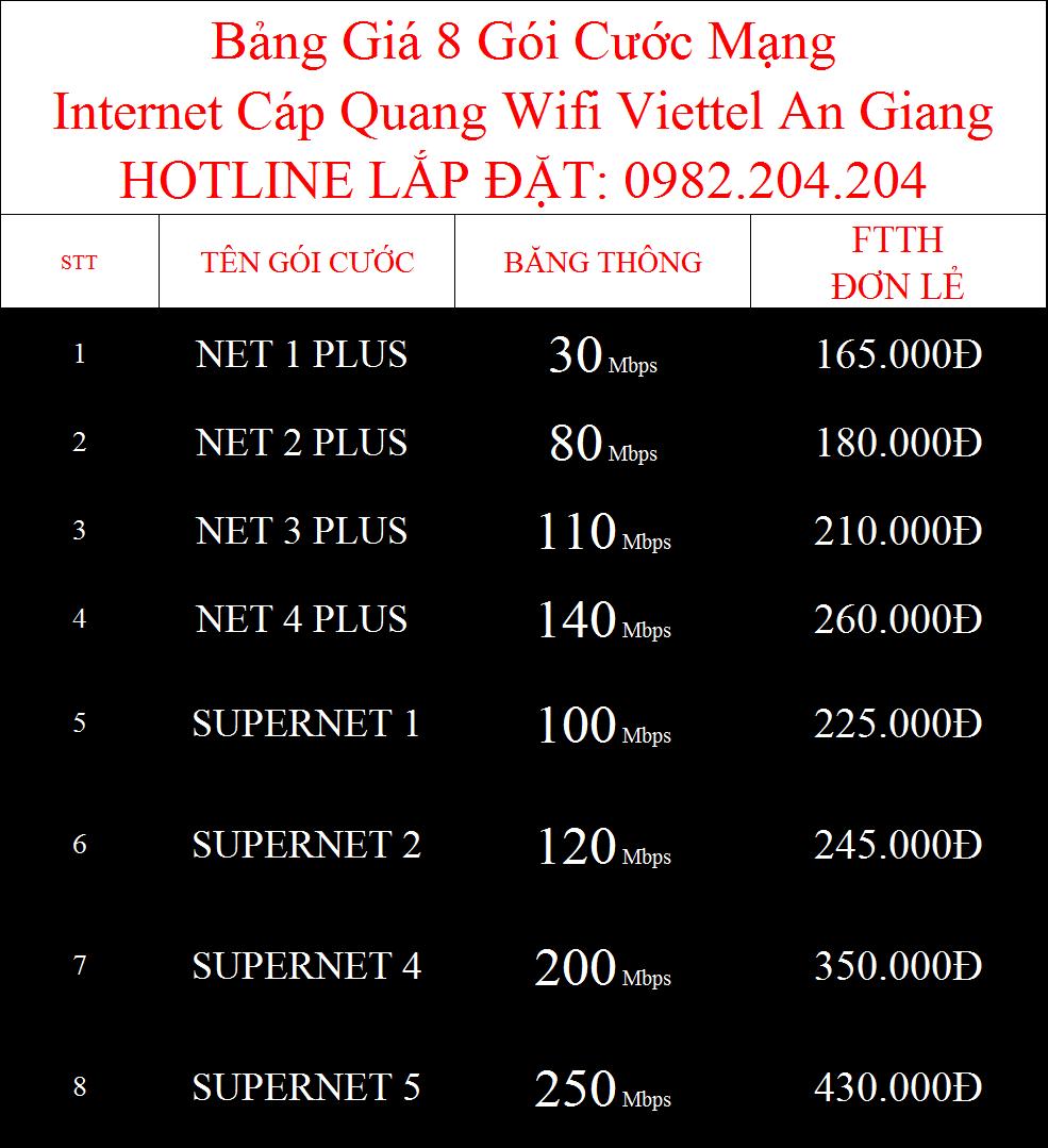 Bảng giá các gói cước internet cáp quang wifi Viettel An Giang