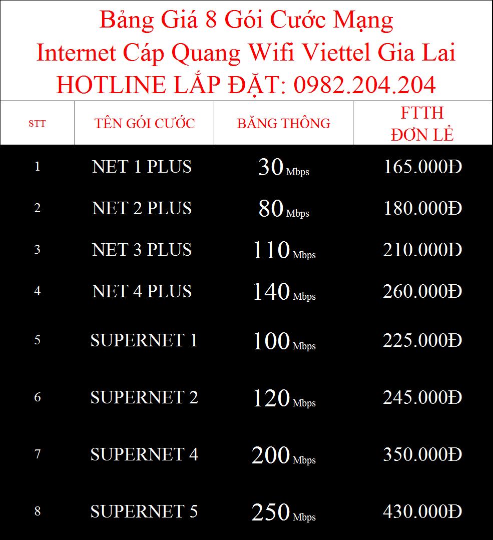 Bảng giá các gói cước mạng internet cáp quang wifi Viettel Gia Lai 2021