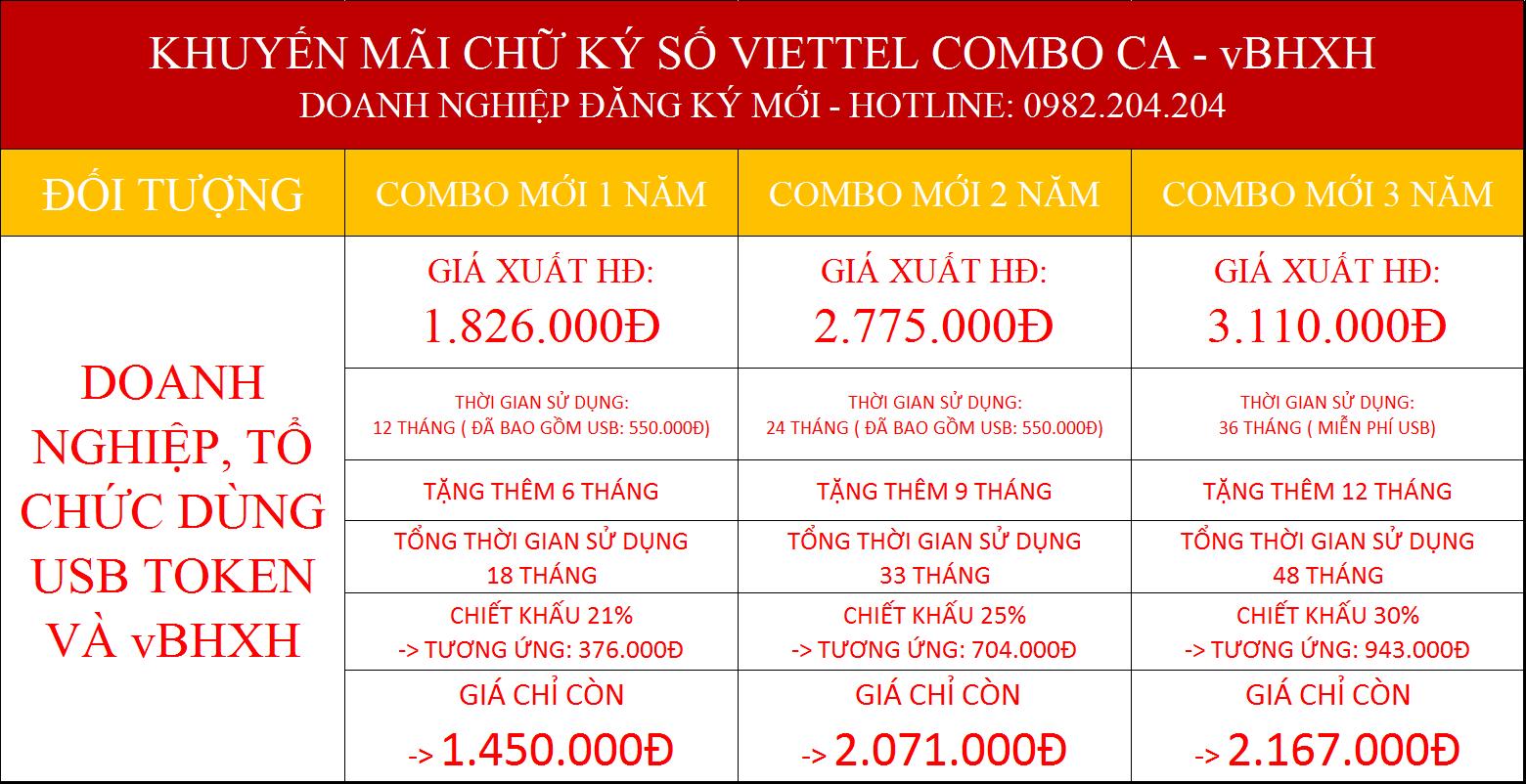 Bảng giá chữ ký số Viettel Đà Nẵng combo kèm vBHXH