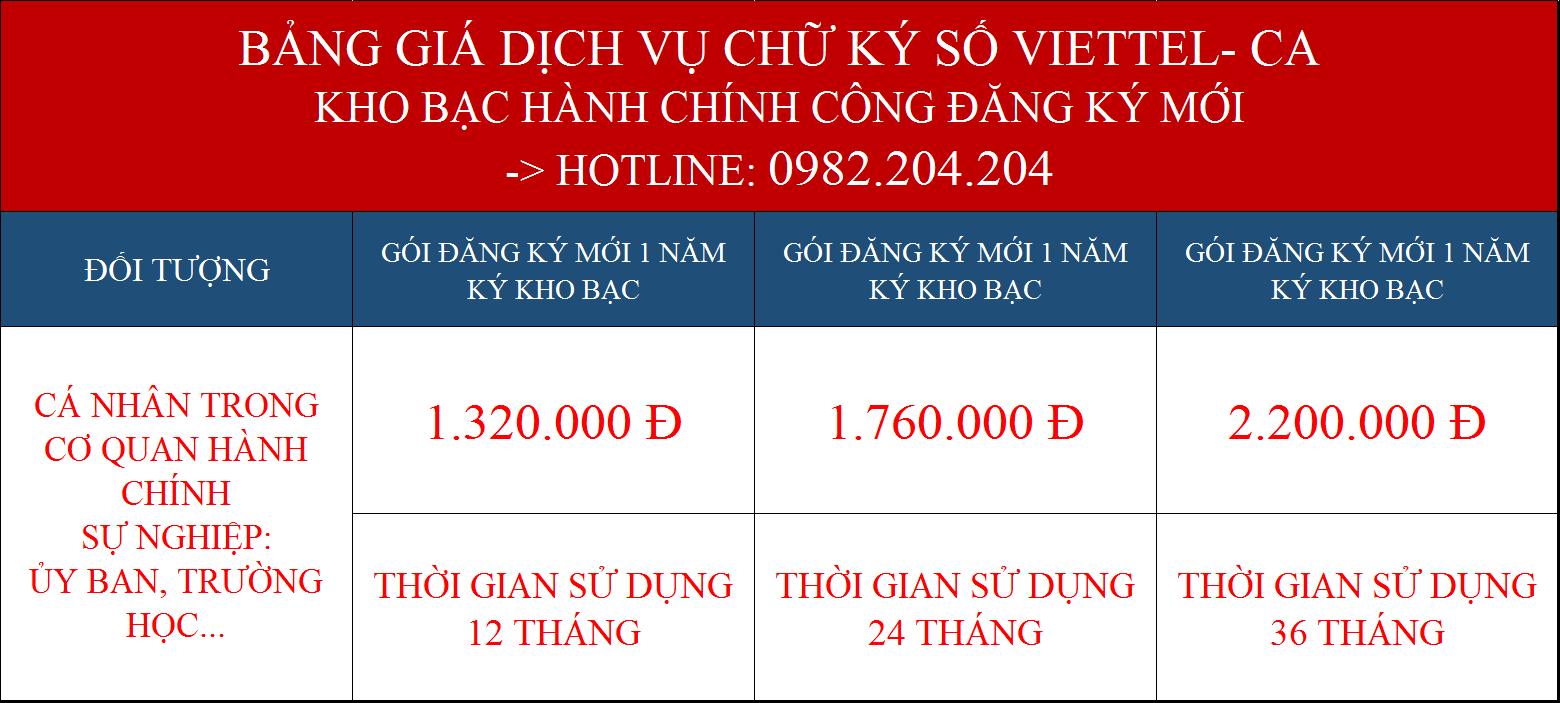 Chữ ký số Viettel Đà Nẵng dịch vụ công kho bạc