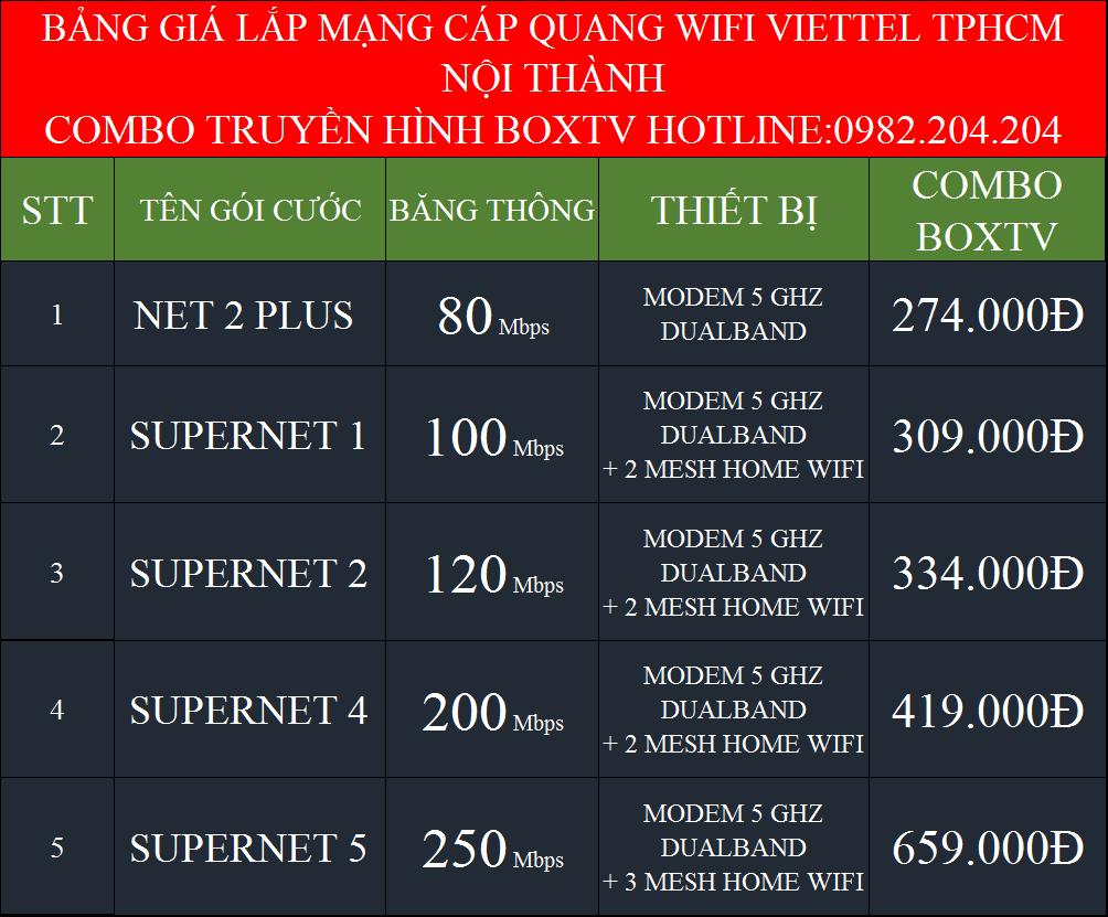 Combo cáp quang Và Truyền Hình Cáp Viettel 2021 Hà Nội TPHCM nội thành