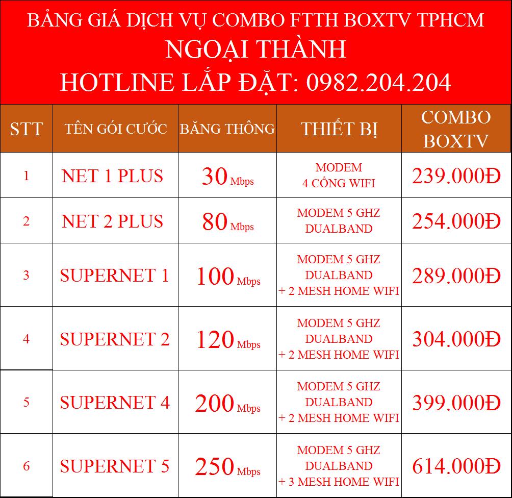 Combo wifi Và Truyền Hình Cáp Viettel 2021 TPHCM Hà Nội