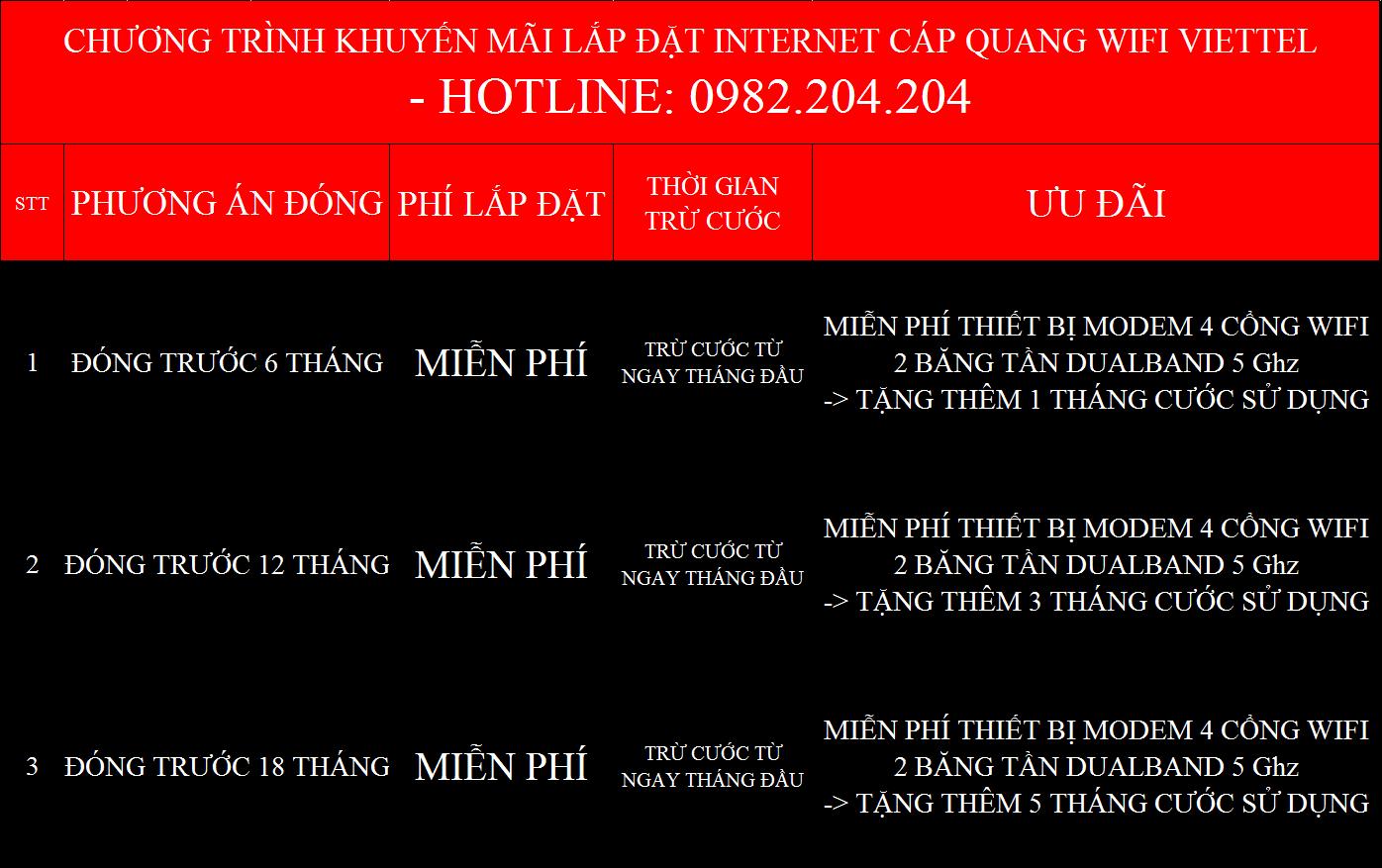 Đăng ký cáp quang Viettel Tây Ninh