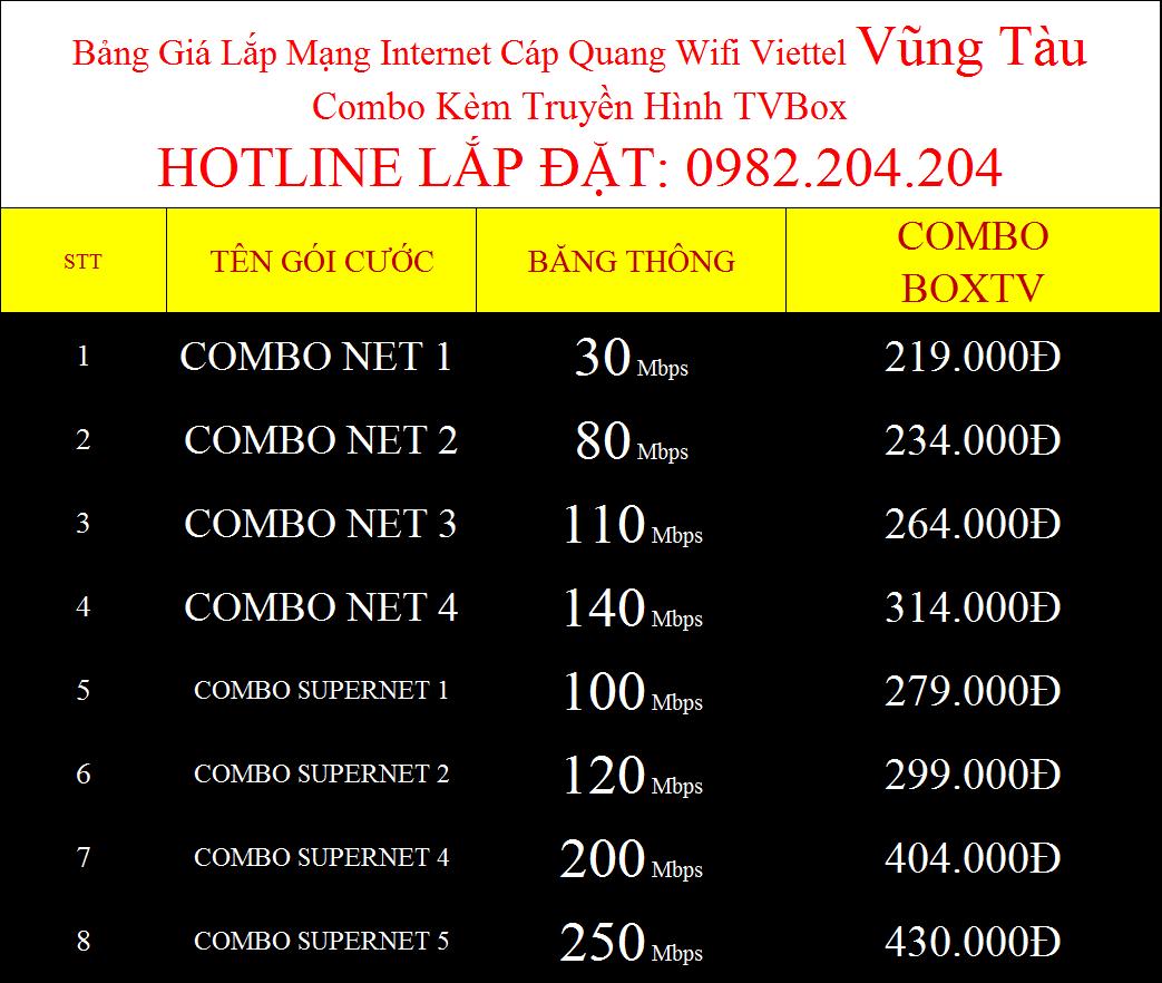 Đăng ký wifi Viettel Bà Rịa Vũng Tàu