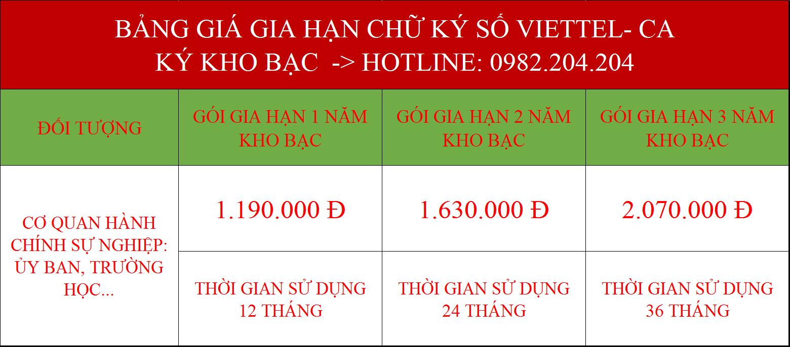Gia Hạn Chữ ký số Viettel Đà Nẵng dịch vụ công kho bạc