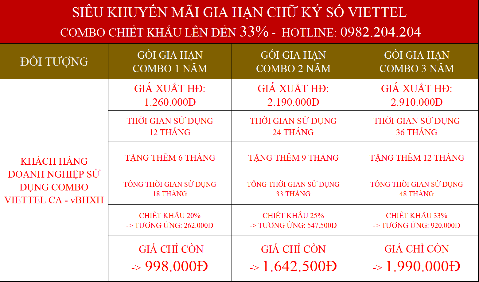 Gia Hạn chữ ký số Viettel Đà Nẵng combo kèm vBHXH