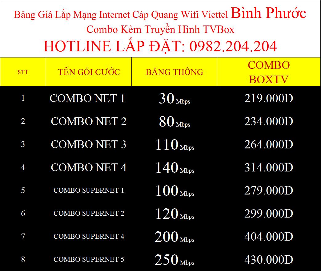Gói cước wifi Viettel Bình Phước