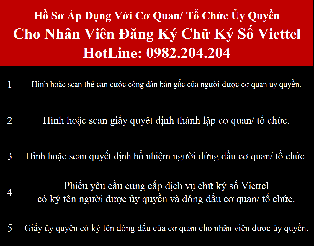Hồ sơ đăng ký chữ ký số Viettel Đà Nẵng cơ quan ủy quyền